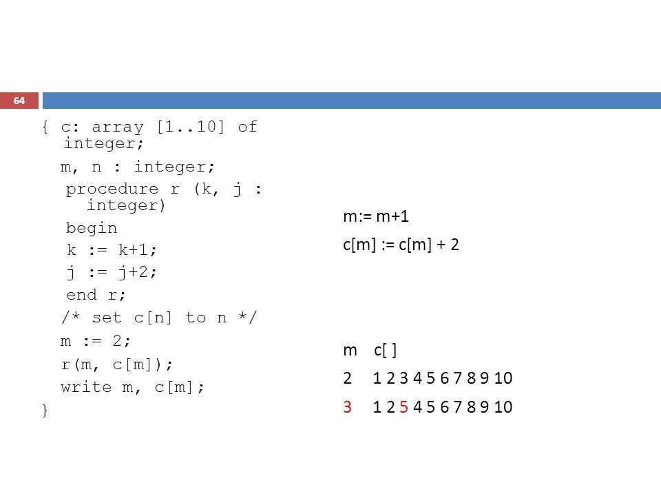 m:= m+1 c[m] := c[m] + 2 m c[ ] 2 1 2 3 4 5 6 7 8 9 10
